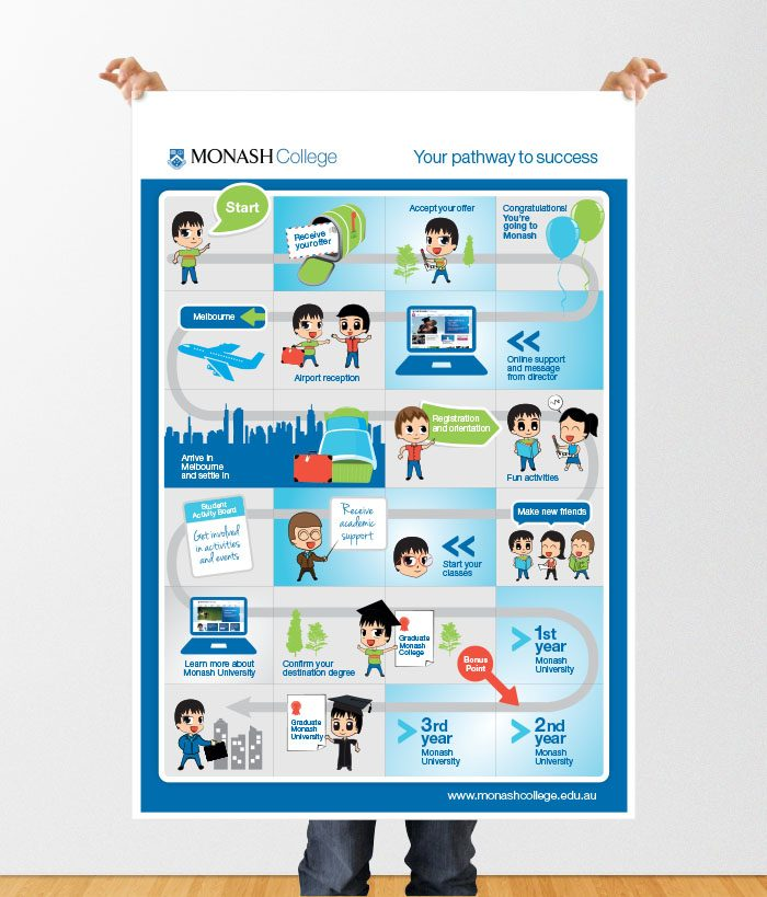 Monash-poster-design-large